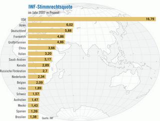 11_IWF-Stimmrechts_720