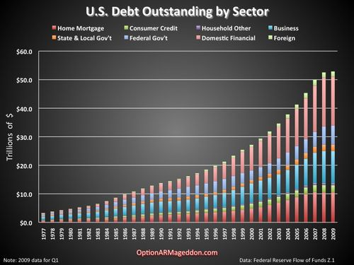 20090624_totaldebt
