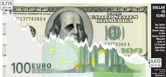 21s01_Dollar-Euro-Kurs_6_Monate20091020202747