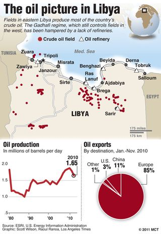 20110303_Oil_LIBYA.large.prod_affiliate.91