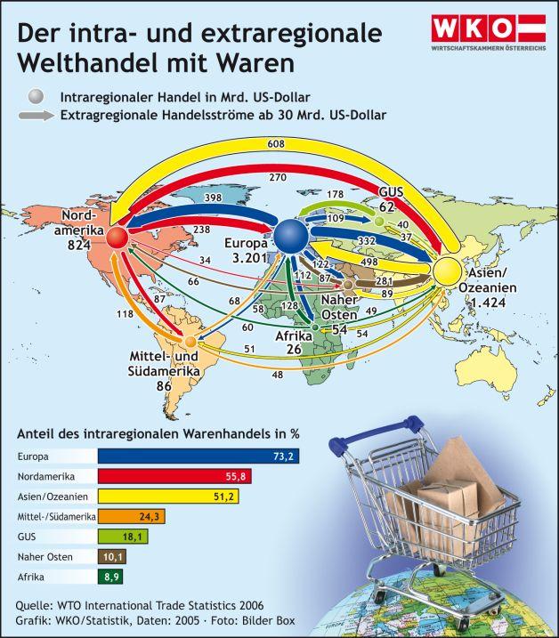 Wk2007_33welthandel06